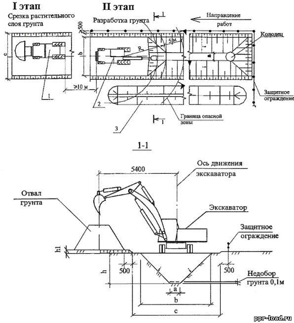 Рисунок 1 - Схема подбора